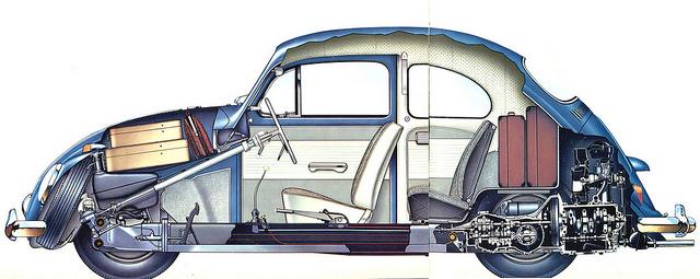 Latere generaties van dit oermodel van Volkswagen blijken eenvoudig te hacken. / Foto: Creative Commons